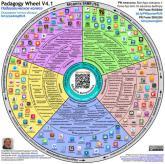 1465130267_padagogy-wheel_rus